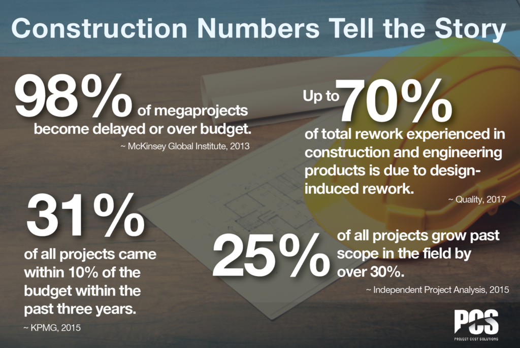 Construction Numbers Tell the Story